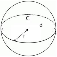 Sphere Volume and Area Calculator | MyCalculators net